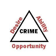 Crime Prevention Triangle